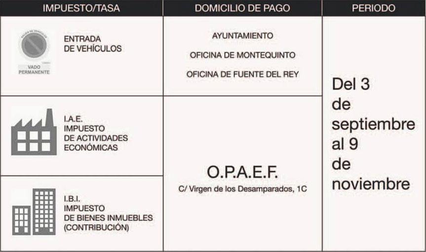 Calendario Fiscal Dos Hermanas (Vados, IBI, IAE))