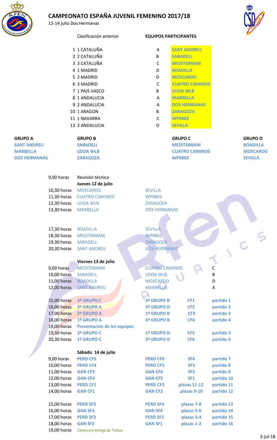 Campeonato de España Waterpolo juvenil femenino 2017-2018 - Programa