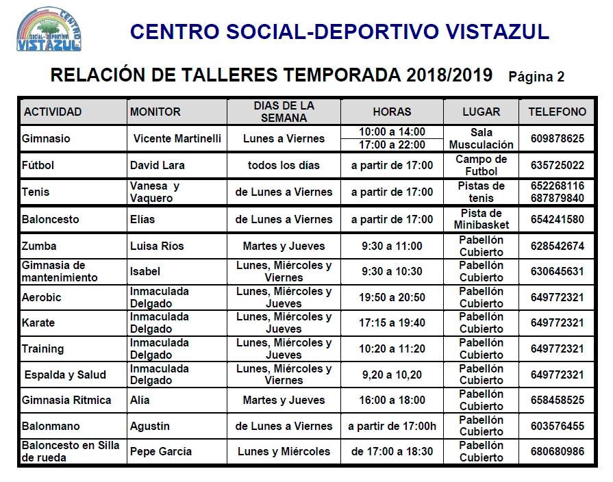 Relación de talleres temporada 2018-2019 en el CSD Vistazul